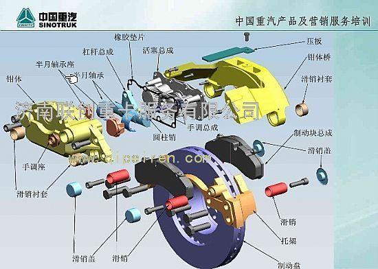 中國重汽前橋/盤式制動器圖片