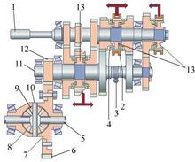 JS85T-1707140东风天龙天锦大力神副箱同步器总成/JS85T-1707140