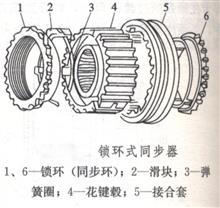 DC6J80TZ-121东风天龙天锦大力神三四档同步器锥盘/DC6J80TZ-121