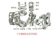 3404ZB1-045东风天龙天锦大力神转向万向节带花键轴总成/3404ZB1-045