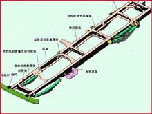 35ZB6-06042东风天龙天锦大力神车架护套总成/35ZB6-06042