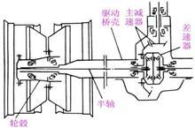 24G0A6-02东风天龙天锦大力神后桥、轮毂及刹车总成/24G0A6-02