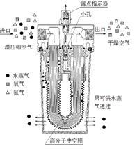 35ZZ1-06204东风天龙天锦大力神第二空气管总成--空压机至空气干燥器/35ZZ1-06204