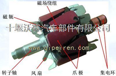 153发电机(激)励磁绕组153发电机(激)励磁绕组