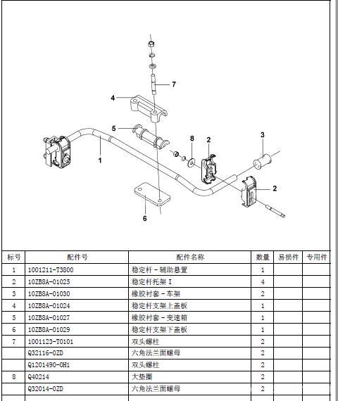 天龙稳定杆-辅助悬置