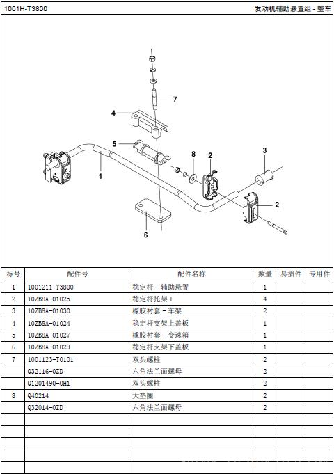 稳定杆托架I (图2)