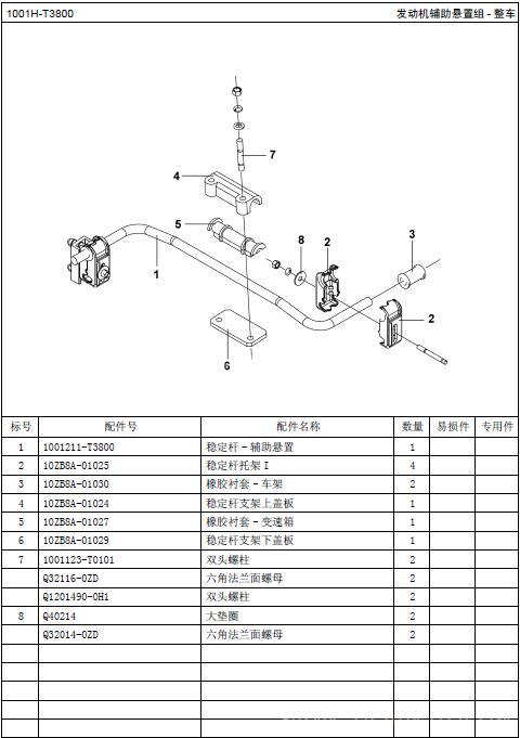 橡胶衬套-变速箱(图5)