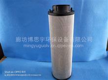 EH油泵出口精滤芯 0508.2429T0101.AW014/博思宇提供