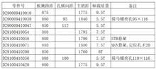陕汽德龙X3000前轴/DZ9100410071