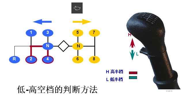 东风天龙系列车型保养与维护(7)——东风天龙变速器