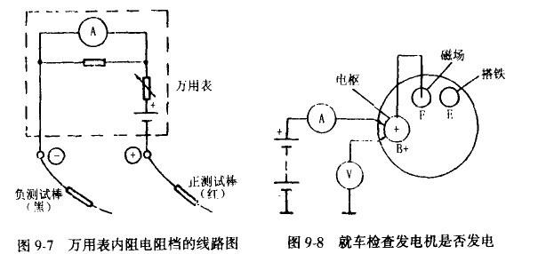 就车(不拆下发电机)检查发电机是否发电的方法有哪些?