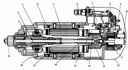 汽车起动机属短时工作制电动机,每次连续运转的时间,必须有严格的限制