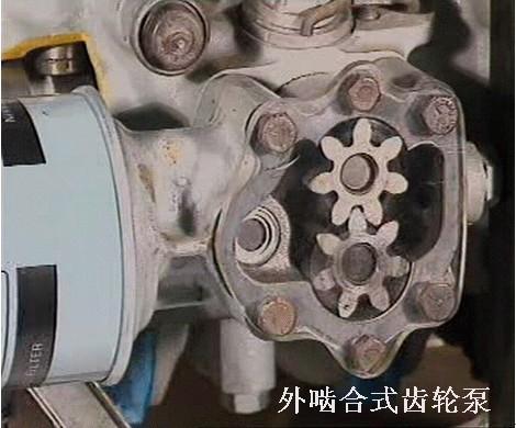 内啮合齿轮式机油泵,外啮合齿轮式机油泵与转子式机油泵介绍