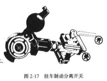 东风EQ140挂车制动管路怎样连接高清图片